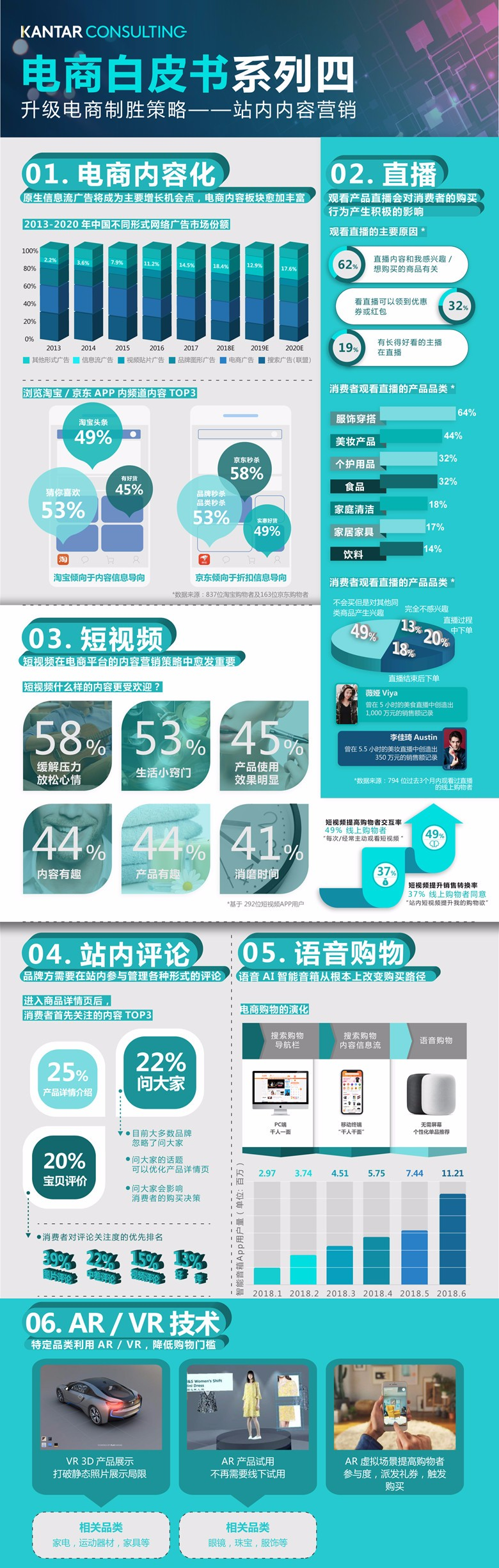 Contentstrategy-infographic-CN_副本.jpg