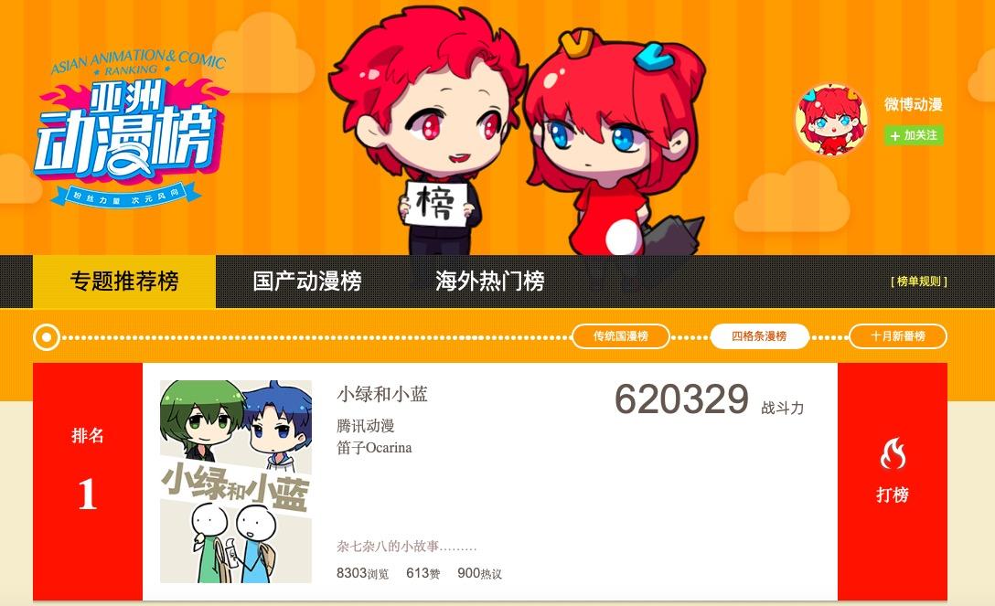 亚洲动漫榜TOP1.jpg