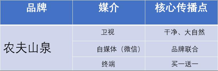 贾桃方法10-插图1.png