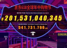 京东618十六周年——2015亿澎湃动力的背后