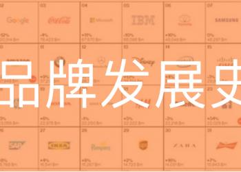 解讀百年品牌發展史