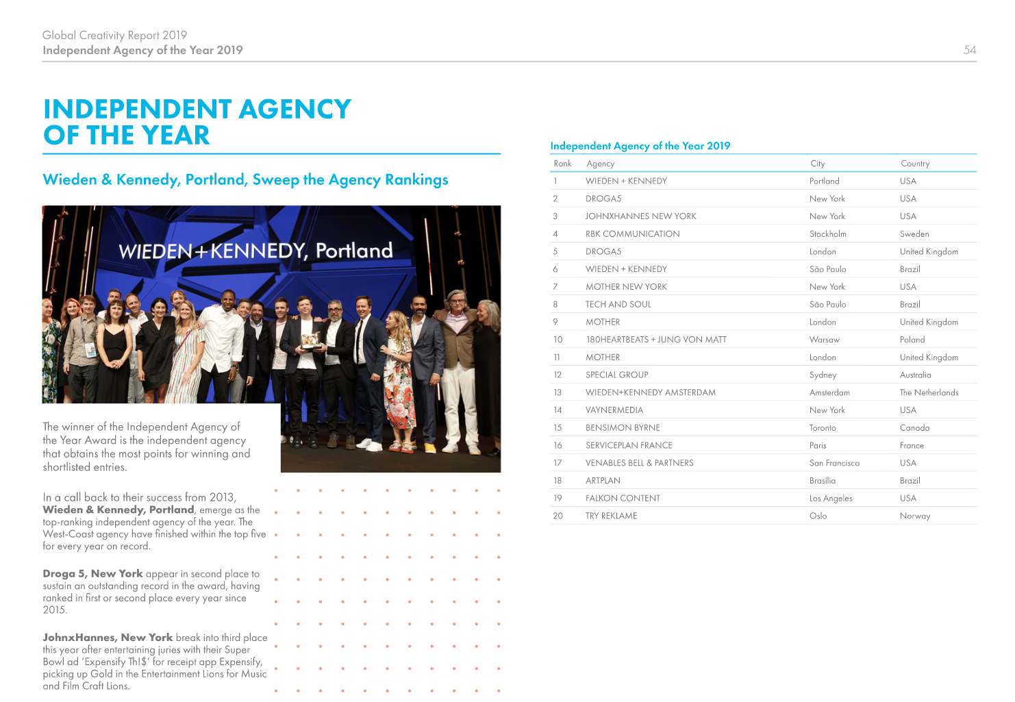 independent agency of the year.png