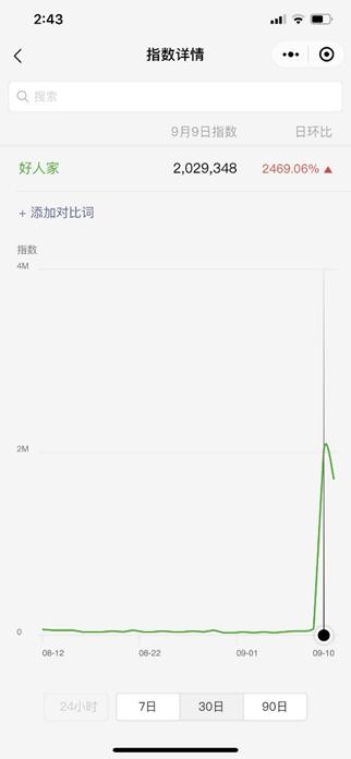 微信指数截图.png