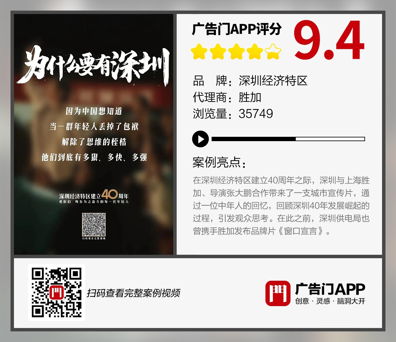 马晓波写文案,张大鹏执导,深圳城市宣传片火了.jpg