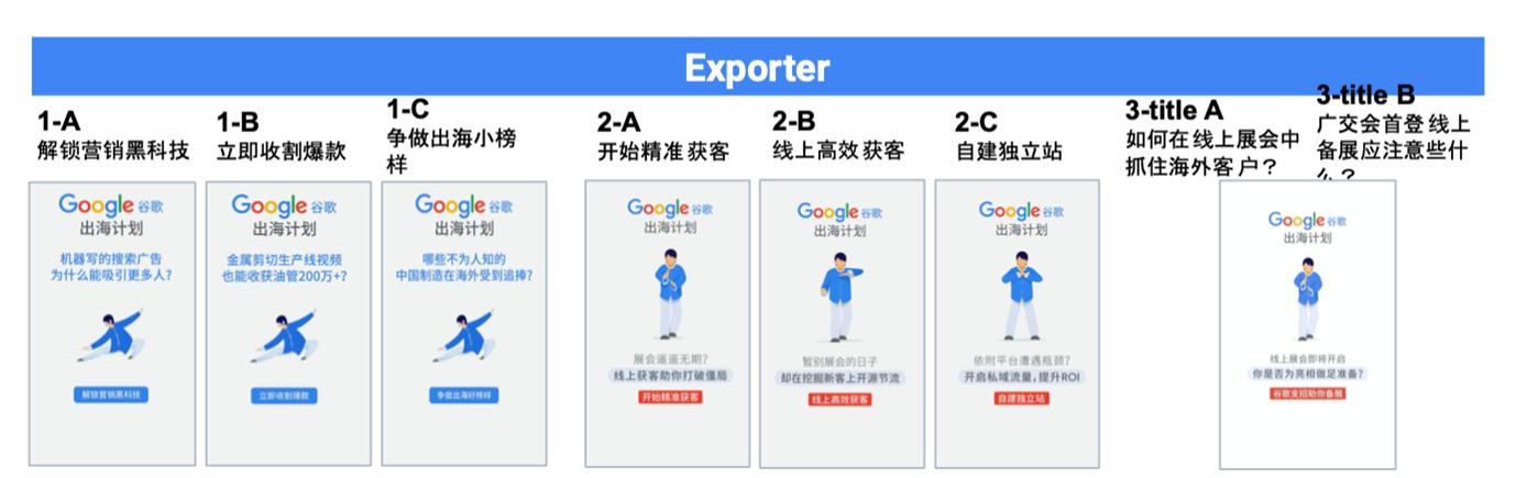 谷歌x知乎:出海人的破局新思路-插图5.png