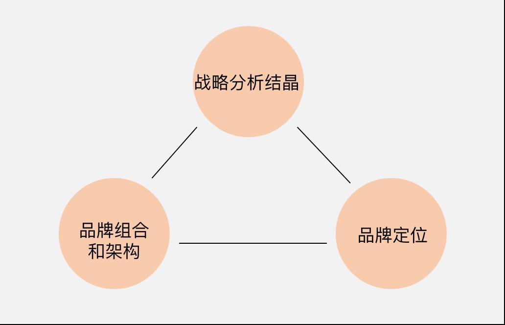 模型图.png